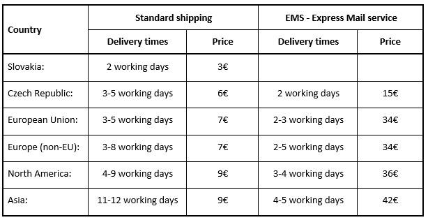 delivery En
